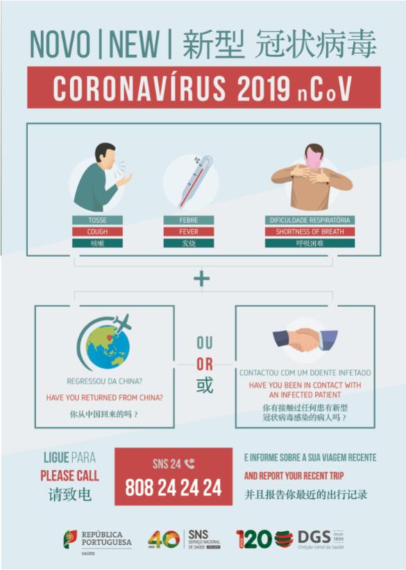 INFOGRAFIA - Coronavirus (2019-nCoV)
