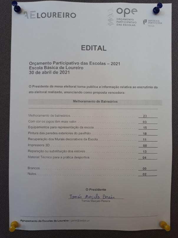 Orçamento Participativo - Resultado do escrutínio eleitoral